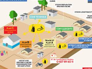 Centre de Traitement du Choléra de Bunia